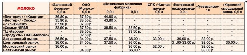 Все выходные на 2016 год в россии
